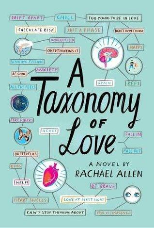 a taxonomy of love.jpg