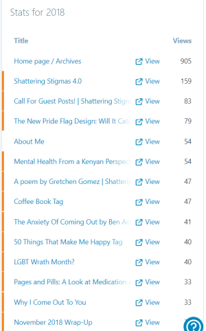 posts-pages-2.png
